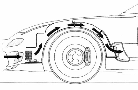 Volkswagen Expansion Valve Seal 7h0820749 moreover Mazda Rx 8 also Wiring Diagrams Of 1963 Pontiac Catalina Star Chief Bonneville And Grand Prix Part 2 further 93 Mazda Mx3 Wiring Diagram besides Fender Vents Actually Work 392169. on mazda rx 7 and 8